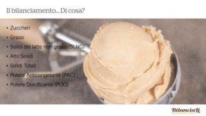 Webinar gratuito online sul bilanciamento del gelato